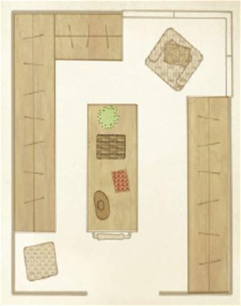 vestidor con isla el vestidor perfecto con el m 237 nimo gasto
