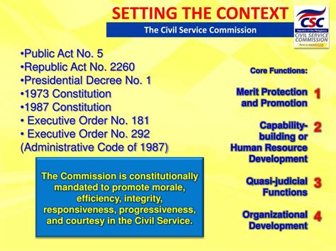 code of civil procedure section 2030 ppt performance governance system powerpoint
