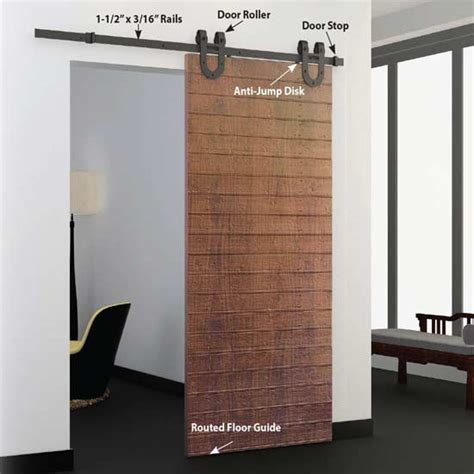 Barn Door Parts Longleaf Lumber Sliding Barn Door Barn Door Parts