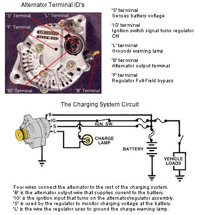 denso alternator wiring for b bodies only classic mopar