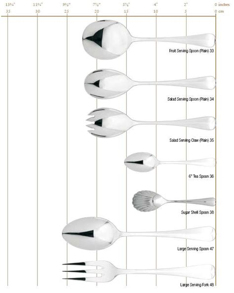 table setting chart 21 best images about dining etiquette on pinterest