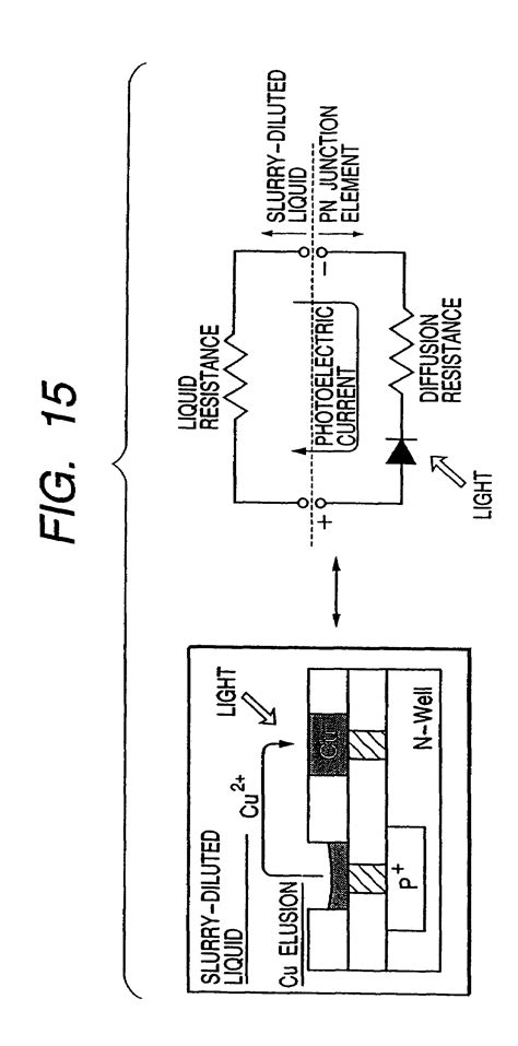 semiconductor integrated circuit structure circuit integrated manufacturing 28 images patent us7253051 semiconductor integrated circuit