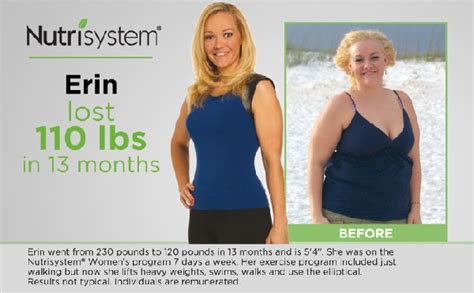 Alyssa Vs Detox Tell It To My Wiki by The Ultimate Guide To Nutrisystem 1 Month Results