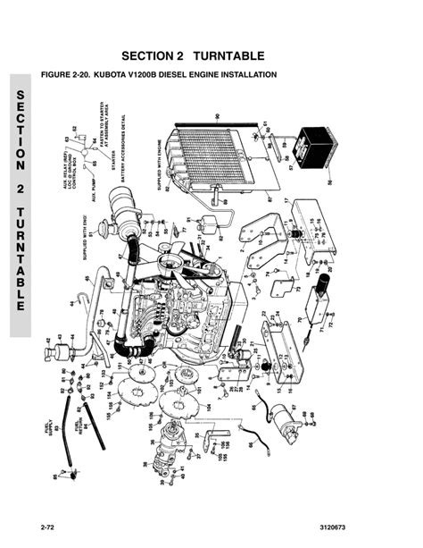 kubota rtv 900 parts diagram kubota rtv 900 engine diagram get free image about