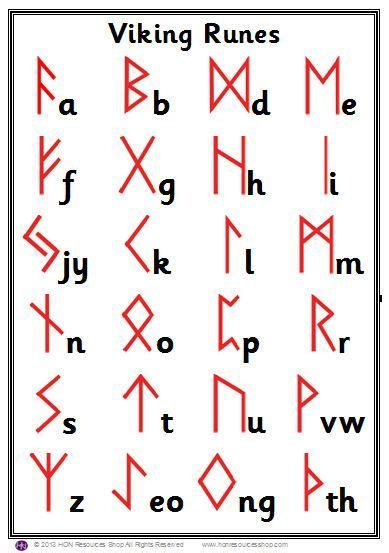the viking runes a ancient alphabet for communication viking runes vikings pinterest viking runes runes