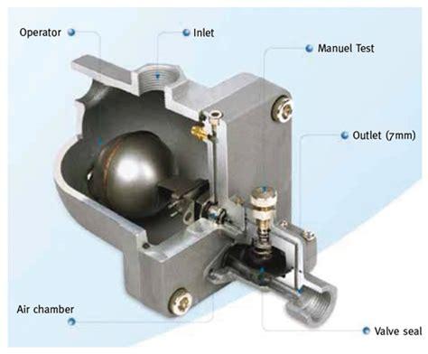 jorc  smart guard pod  loss drain valve  npt