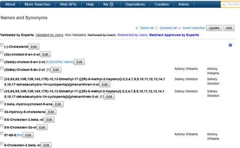 Synonyms For Section by Chemspider Help Curating Identifiers