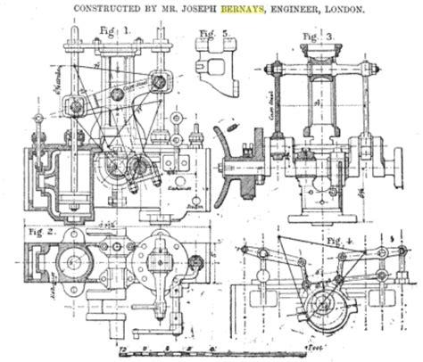 Engi Layout A Strategy | diagram of radial engine imageresizertool com