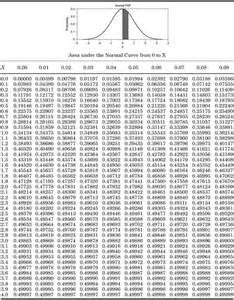 probability distribution tables engineering360