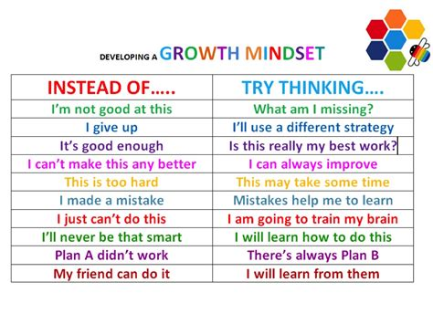 printable growth mindset questionnaire learning with a growth mindset farsley farfield primary