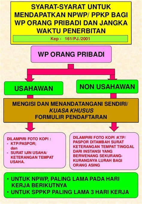 pembuatan npwp orang pribadi 8 ketentuan umum dan tatacara perpajakan