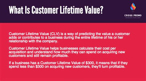Mba Calculate Percent Of Repeat Business Principle by What Is Customer Lifetime Value Clv And How To Calculate It