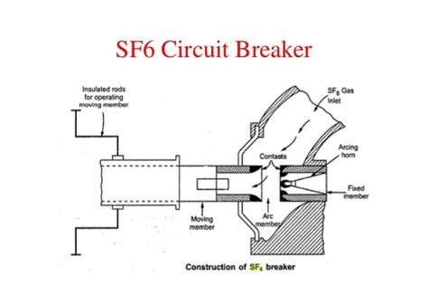 sf6 circuit breaker wiring diagram image collections