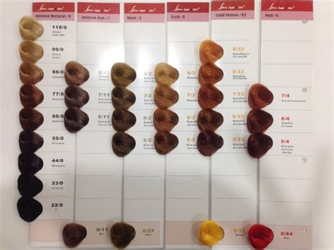latest hairstyles color chart hair colour chart majirel hairsstyles co