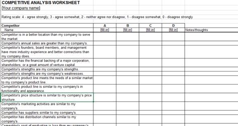 3 Restaurant Competitive Analysis Template Excel Competitor Analysis Template Excel