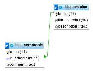 tutorial membuat website kaskus tutorial membuat blog sederhana dengan php kaskus