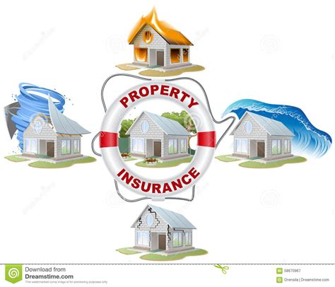 insurance house insurance home insurance property insurance lifebuoy fire flood tornado stock vector
