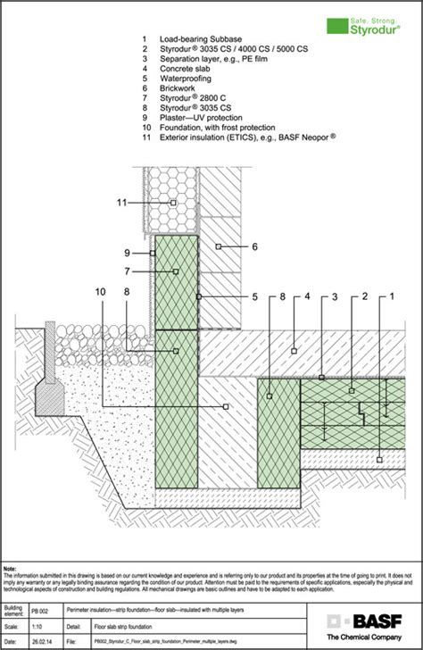 pictures of perimeter layers basf group plastics styrodur cad details