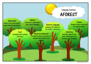 aforest support mat by djames90 teaching resources tes