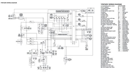 wiring diagram yamaha new vixion wiring diagram