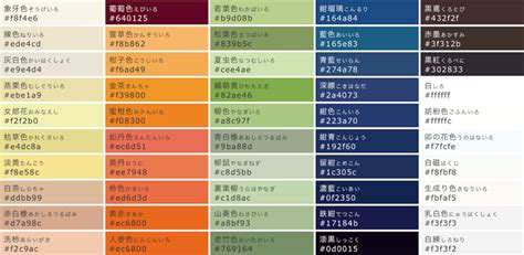 colors in japanese github mocchicc colorcode for googleime japanese
