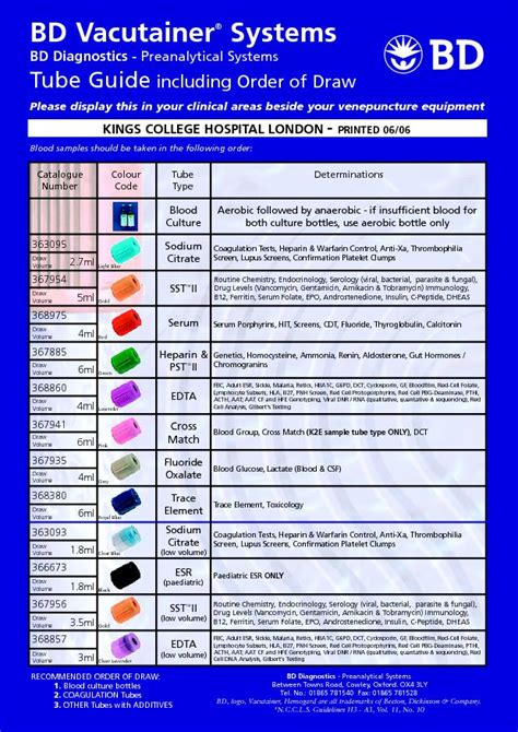 phlebotomy colors order of the draw blood collection order of draw http
