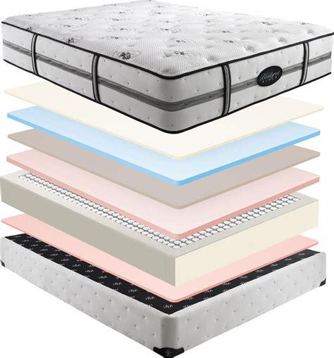 simmons black mattress simmons beautyrest black desiree plush firm mattresses