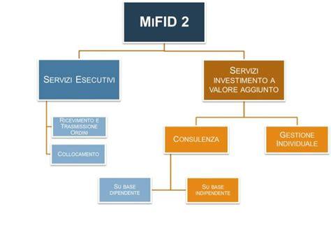 societa di intermediazione mobiliare societ 224 di intermediazione mobiliare come funzionano e