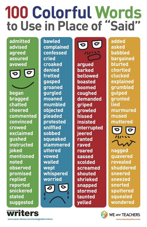 9 Words Use by Miscellaneous A Collection Of Ideas To Try About