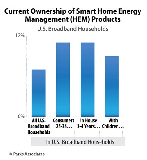 new smart home products new smart home products 100 new smart home products why does apple u0027s