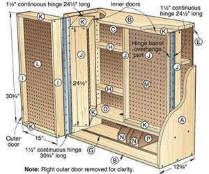 tool storage cabinets plans  woodworking