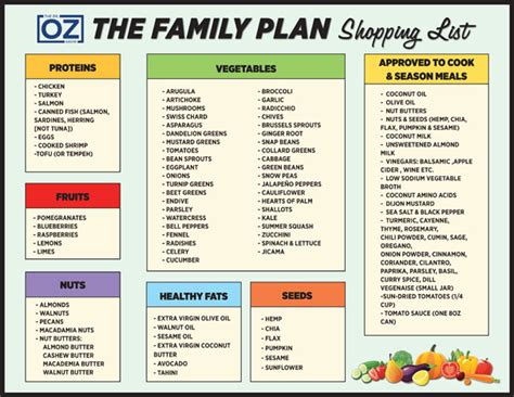 Sugar Detox Plan Pdf by Dr Oz S 10 Day Family Detox Shopping List The Dr Oz Show
