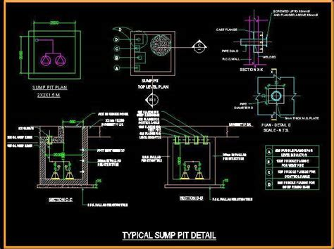 Rectangular Kitchen Ideas typical sump pit detail plan n design