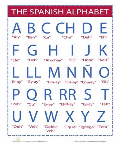 printable alphabet in spanish spanish alphabet language spanish language and printables