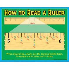 show tape measure reading powerpoint measure the exle above shows the markings in 1 16 increments on just about any rule or