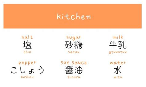 Japanese Kitchen Vocabulary Kitchen Words Kitchens And Words On