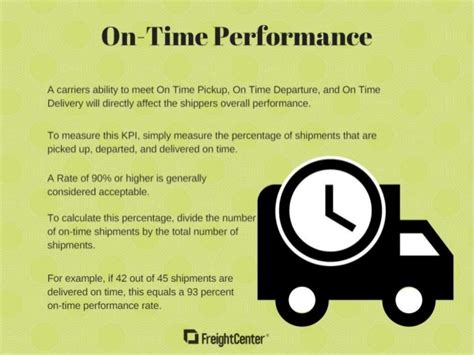 11 Kpis To Measure Carrier Performance On Time Delivery Kpi Template