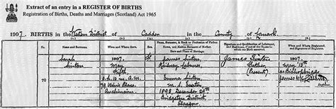 Glasgow Birth Records Sinton Family Trees Details Of Sinton Of Sinton And
