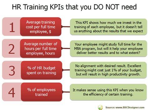 training scorecard from exam scores to kpi effectiveness