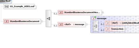 layout modification xml location gs1 integration sap pi 7 1 part i sap blogs