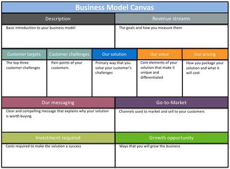 6 Free Business Plan Templates Aha Summer C Business Plan Template