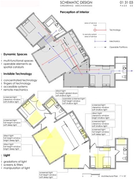 schematic design building layout the process of architecture build blog