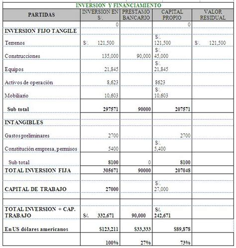 tabla de avaluos vehiculos 2016 mintransporte tabla de avaluos de automoviles para impuesto 2016