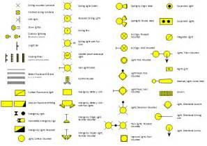 floor plan lighting symbols design elements lighting electrical and telecom plan