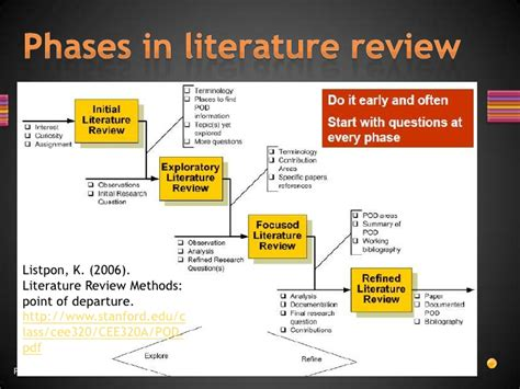 Literature Reviews Contain Two Types Of Data by Research Literature Review
