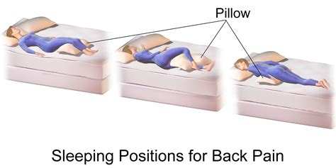 sleeping on futon bad for back the best ways to ease chronic back pain desserts and