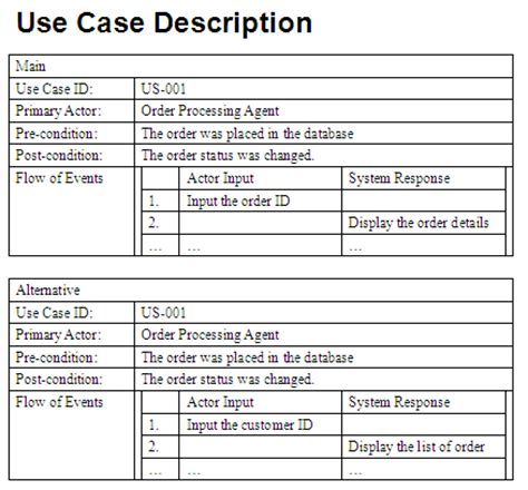 best photos of use case specification template use case