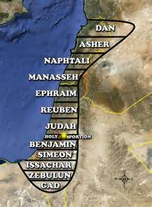 Messianic kingdom headcovering role of women and ezekiel s temple