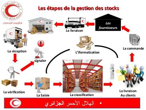 Gestion De Stock Croissant Rouge Alg 233 Rien Quot Comit 233 Medea Quot