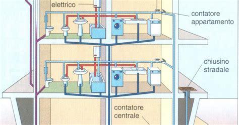 impianto idraulico appartamento aula di tecnica